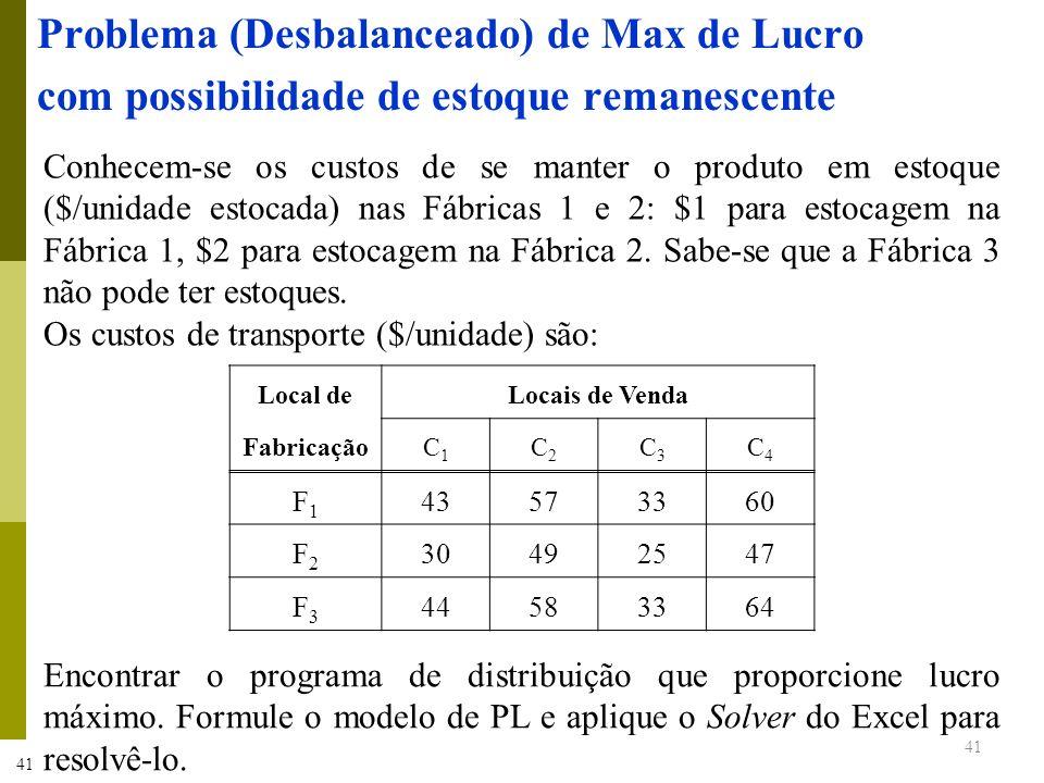 Problema (Desbalanceado) de Max de Lucro com possibilidade de estoque remanescente