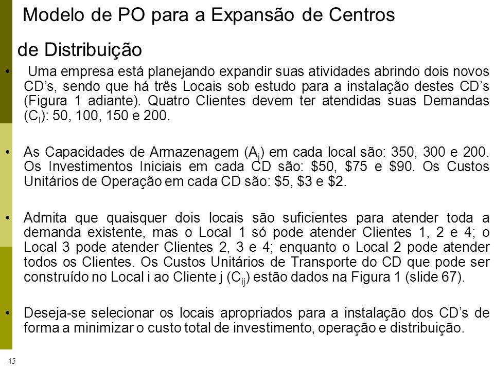 Modelo de PO para a Expansão de Centros de Distribuição