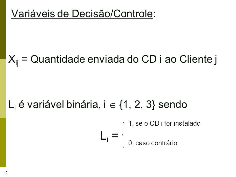 Li = Variáveis de Decisão/Controle: