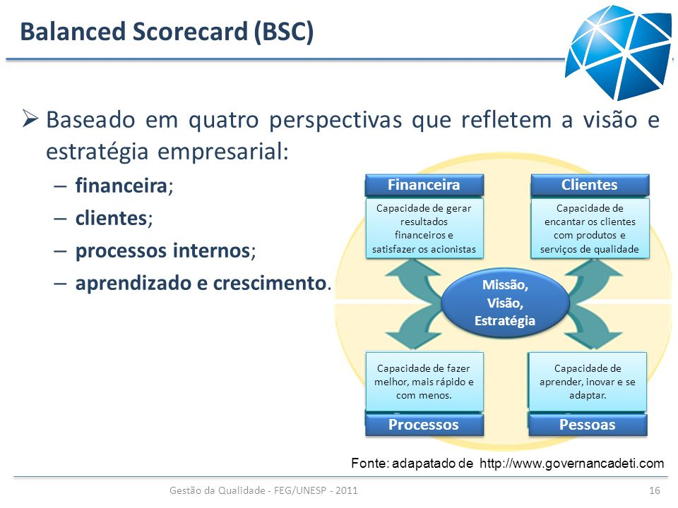 balance score card philips Balanced scorecard 101 1 balanced scorecard 101 what is a balanced scorecard the balanced scorecard (bsc) is a performance measurement tool.