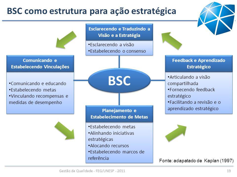 BSC como estrutura para ação estratégica
