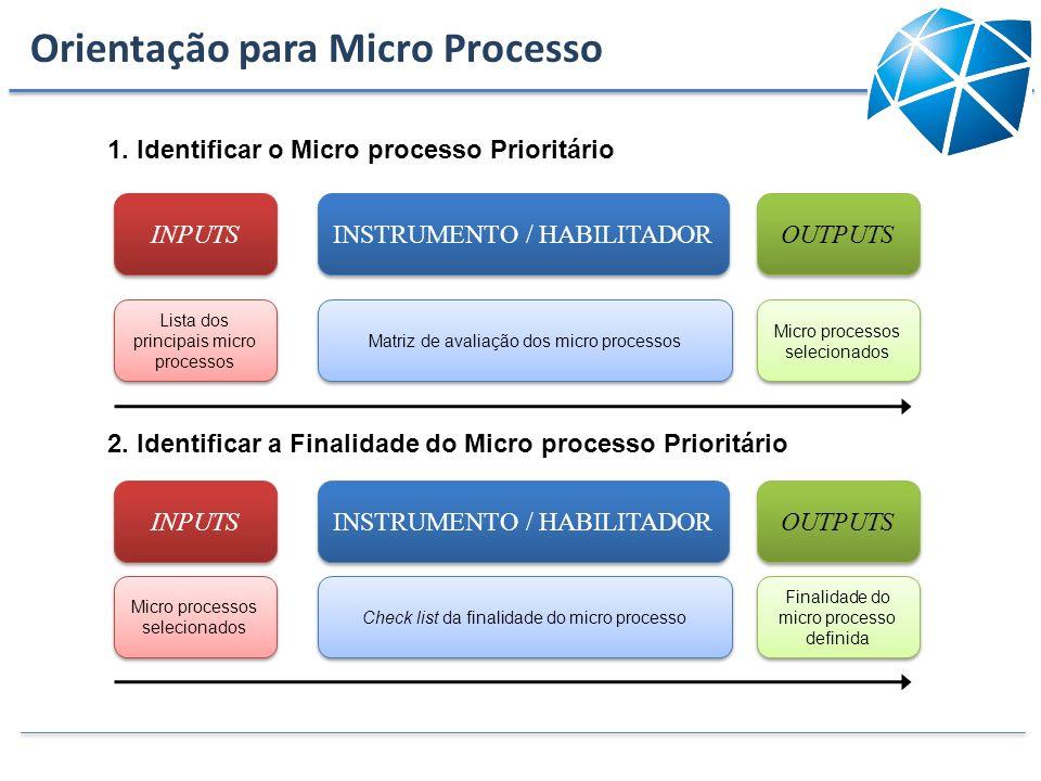 Orientação para Micro Processo