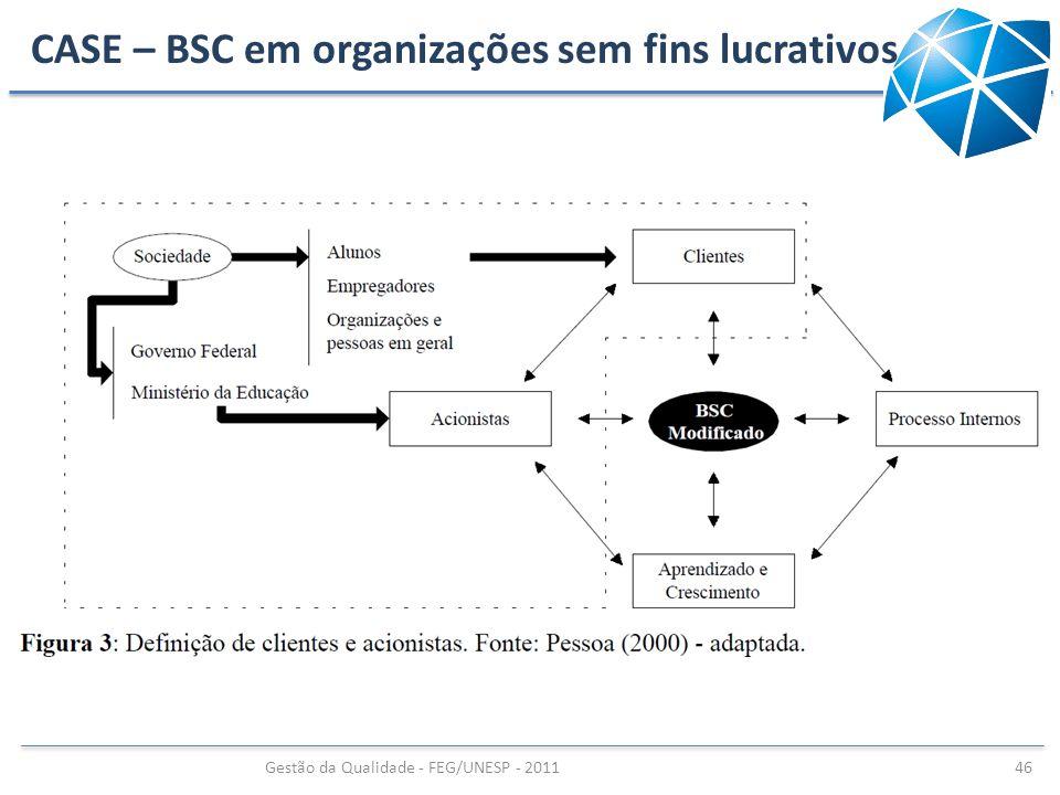 CASE – BSC em organizações sem fins lucrativos