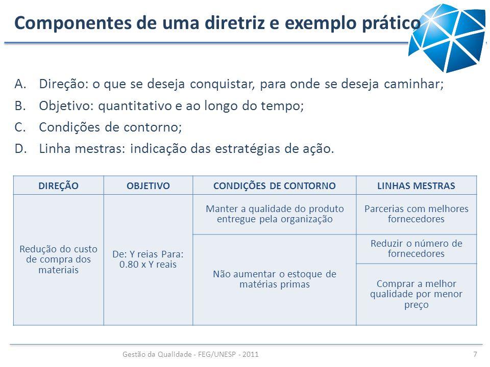 Componentes de uma diretriz e exemplo prático