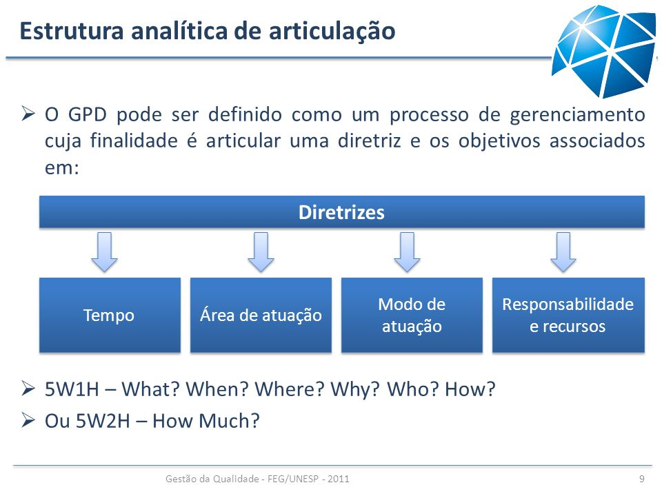 Estrutura analítica de articulação