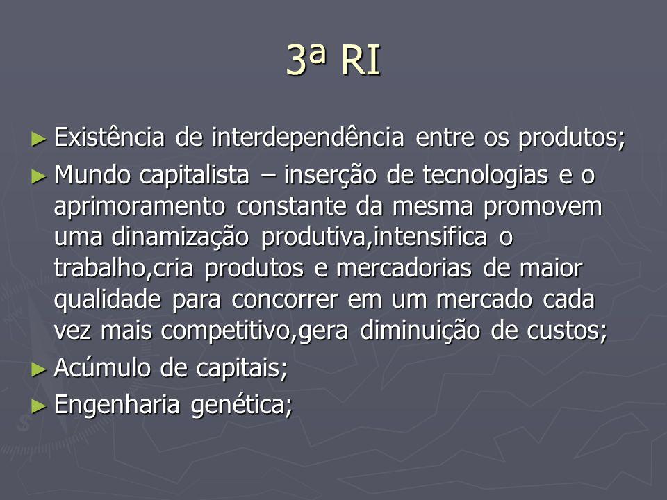 3ª RI Existência de interdependência entre os produtos;