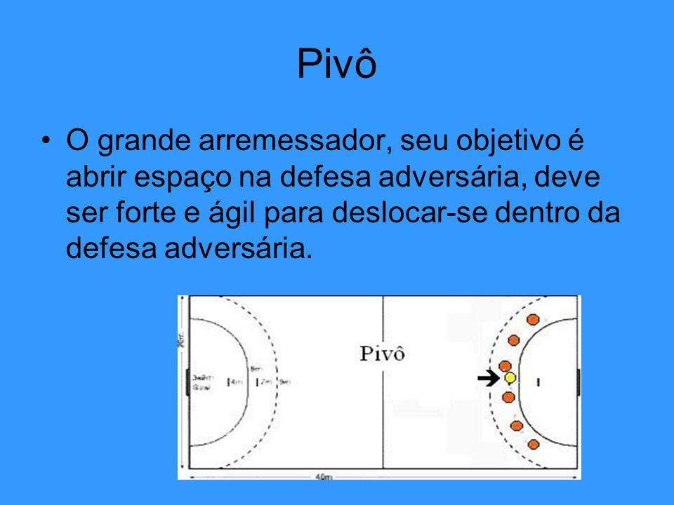 PivôO grande arremessador, seu objetivo é abrir espaço na defesa adversária, deve ser forte e ágil para deslocar-se dentro da defesa adversária.