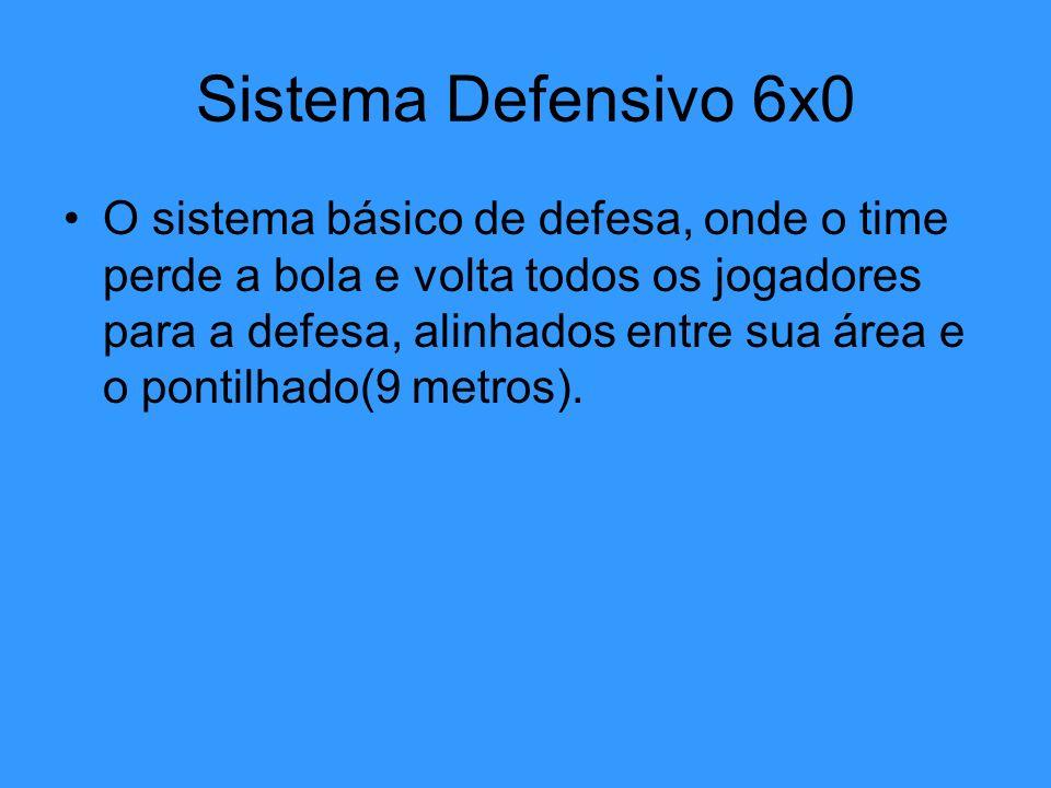 Sistema Defensivo 6x0