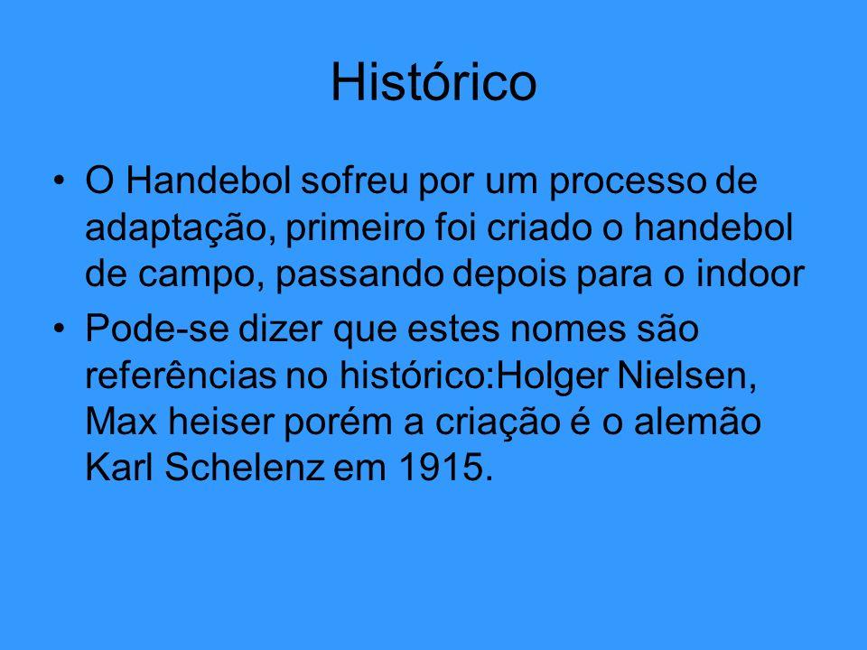 HistóricoO Handebol sofreu por um processo de adaptação, primeiro foi criado o handebol de campo, passando depois para o indoor.