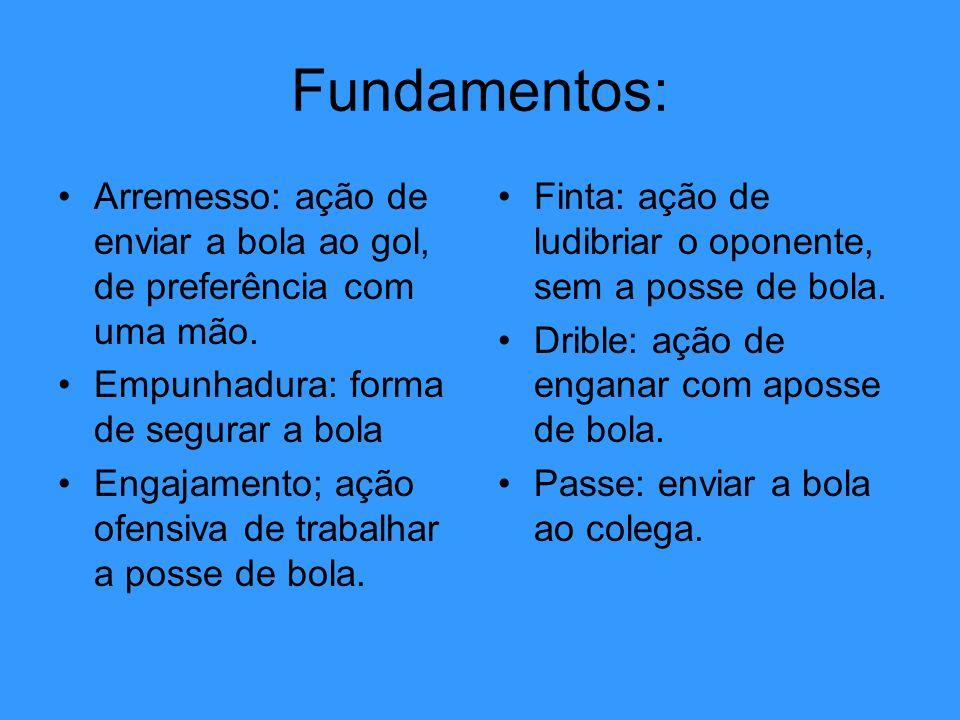 Fundamentos:Arremesso: ação de enviar a bola ao gol, de preferência com uma mão. Empunhadura: forma de segurar a bola.