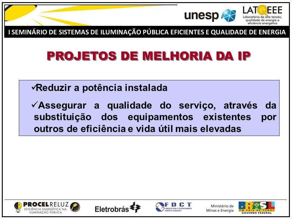 PROJETOS DE MELHORIA DA IP