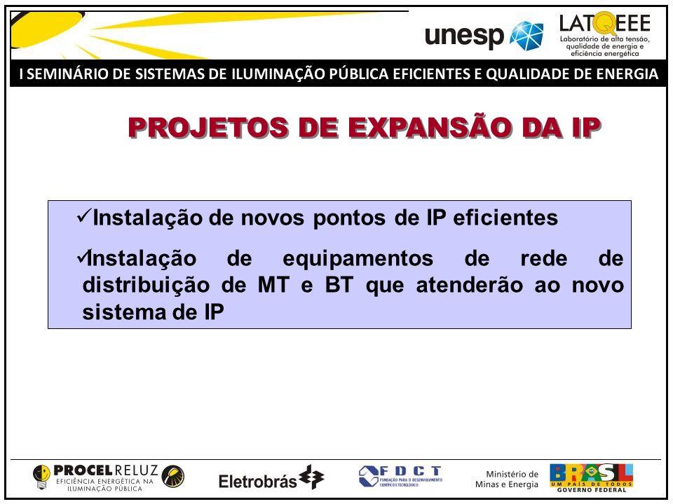 PROJETOS DE EXPANSÃO DA IP