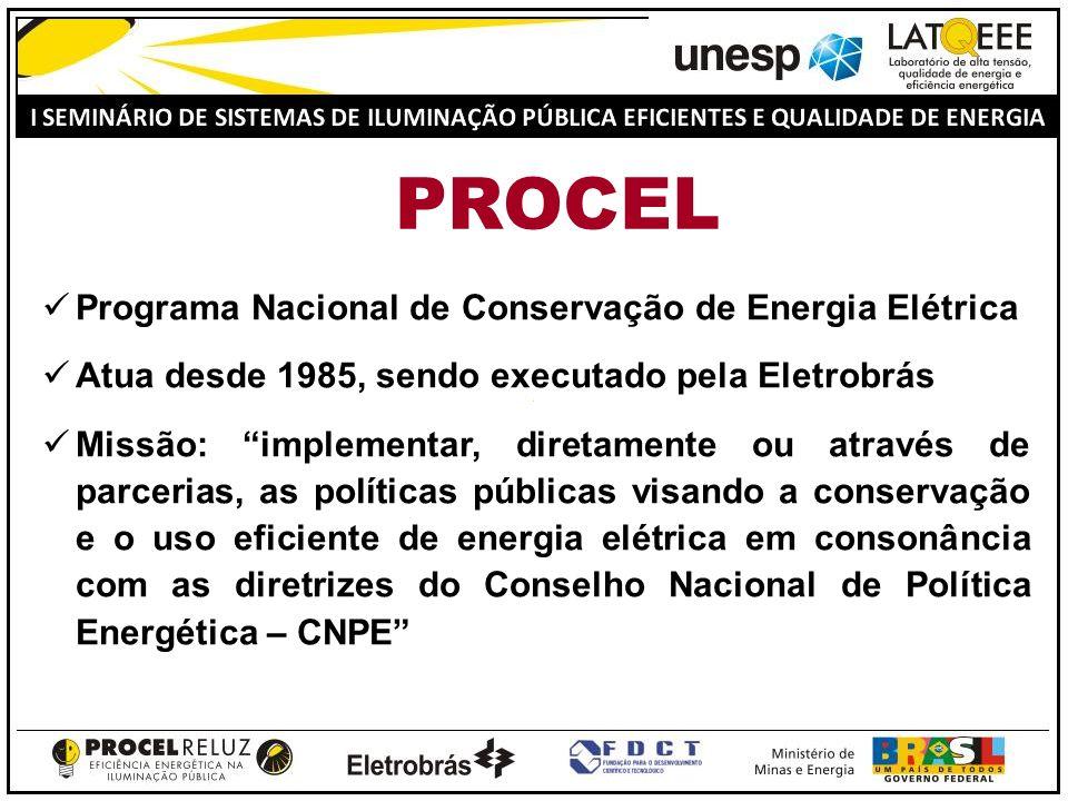 PROCEL Programa Nacional de Conservação de Energia Elétrica