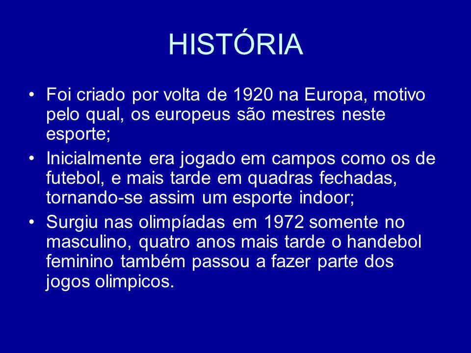 HISTÓRIA Foi criado por volta de 1920 na Europa, motivo pelo qual, os europeus são mestres neste esporte;