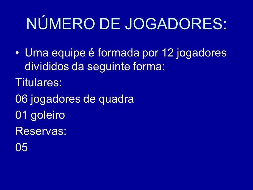 NÚMERO DE JOGADORES: Uma equipe é formada por 12 jogadores divididos da seguinte forma: Titulares: