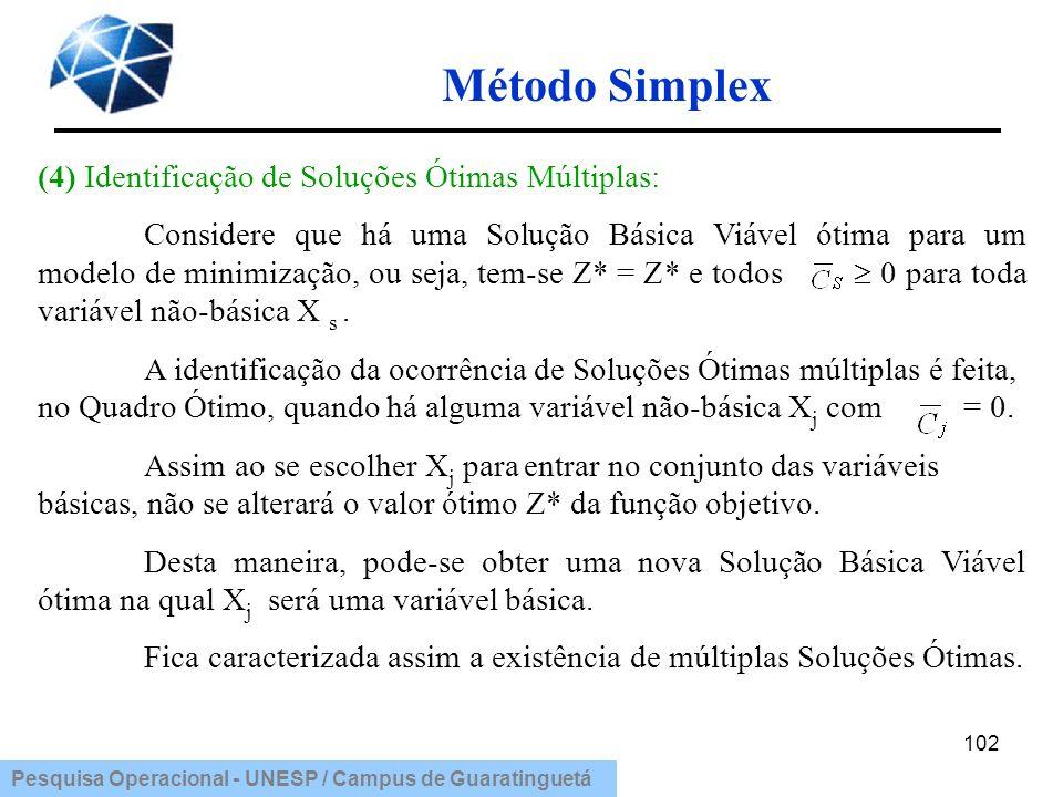 Método Simplex (4) Identificação de Soluções Ótimas Múltiplas: