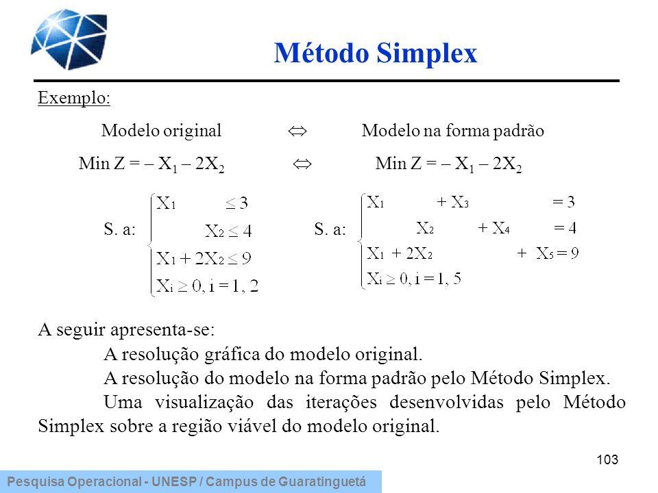 Método Simplex A seguir apresenta-se: