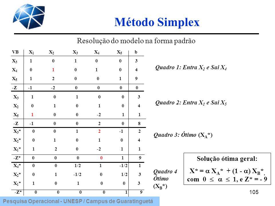 X* =  XA* + (1 - ) XB*, com 0    1, e Z* = - 9