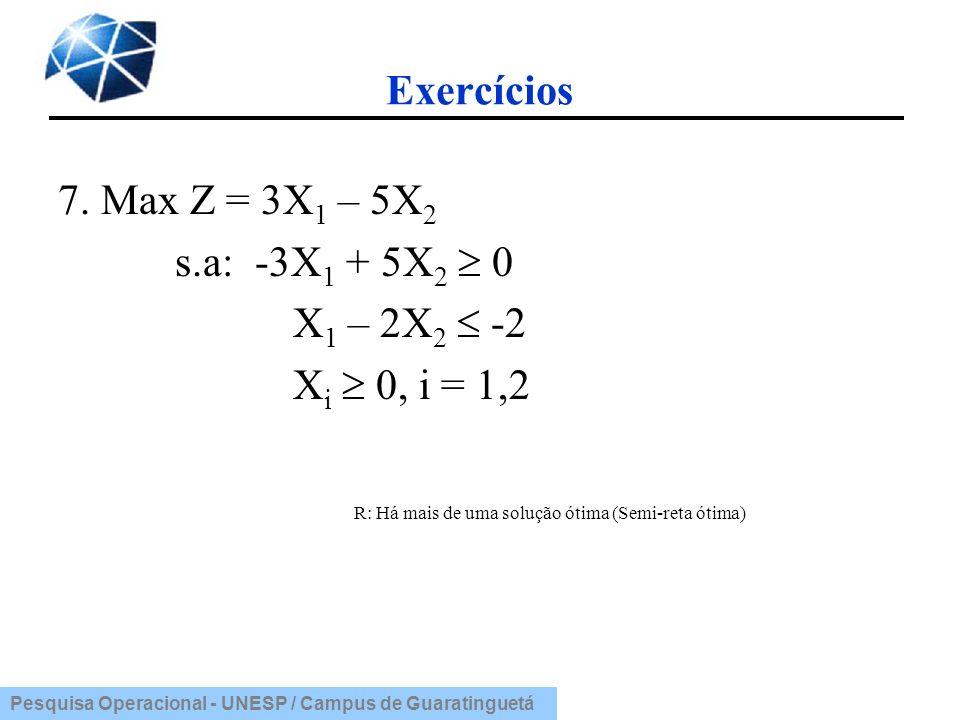 Exercícios 7. Max Z = 3X1 – 5X2 s.a: -3X1 + 5X2  0 X1 – 2X2  -2