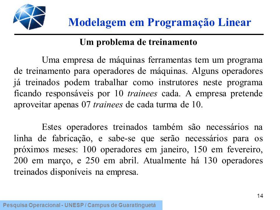 Modelagem em Programação Linear Um problema de treinamento