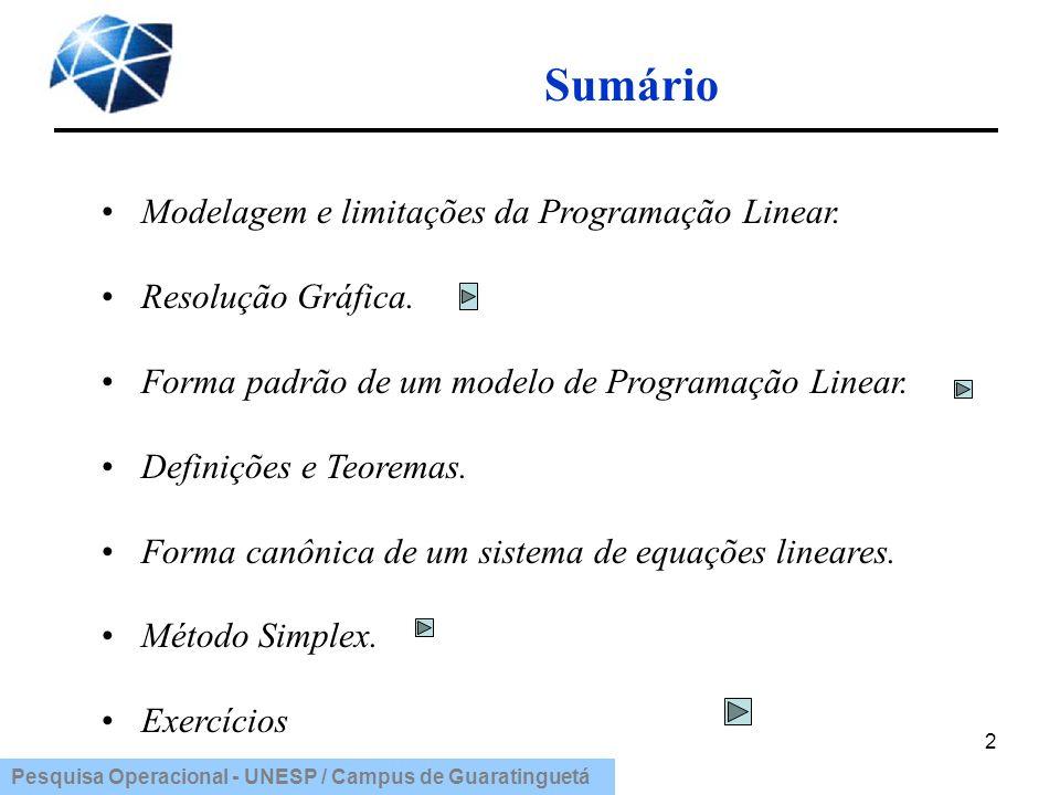 Sumário Modelagem e limitações da Programação Linear.