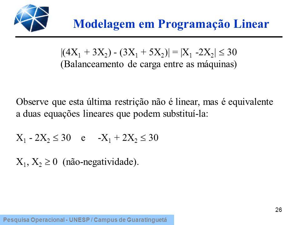 Modelagem em Programação Linear
