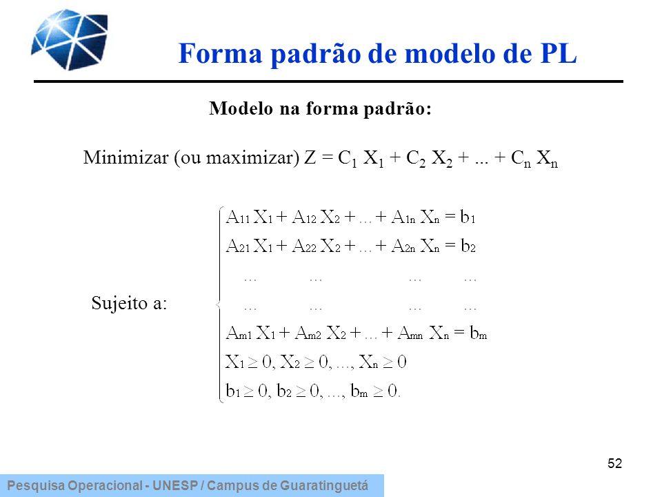 Forma padrão de modelo de PL Modelo na forma padrão: