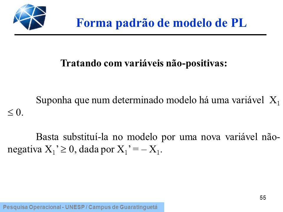 Forma padrão de modelo de PL Tratando com variáveis não-positivas: