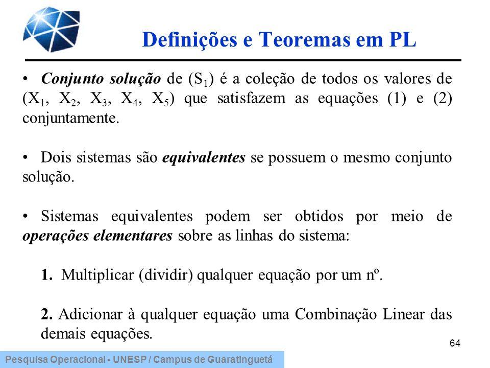 Definições e Teoremas em PL