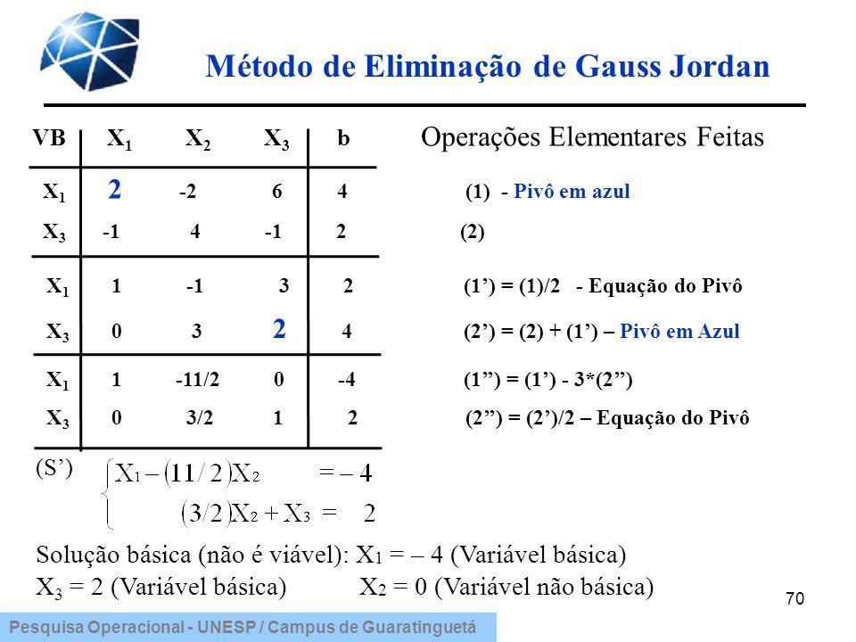 Método de Eliminação de Gauss Jordan