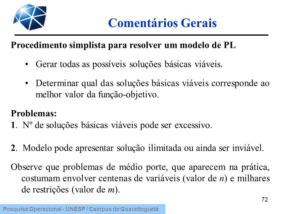 Comentários Gerais Procedimento simplista para resolver um modelo de PL. Gerar todas as possíveis soluções básicas viáveis.