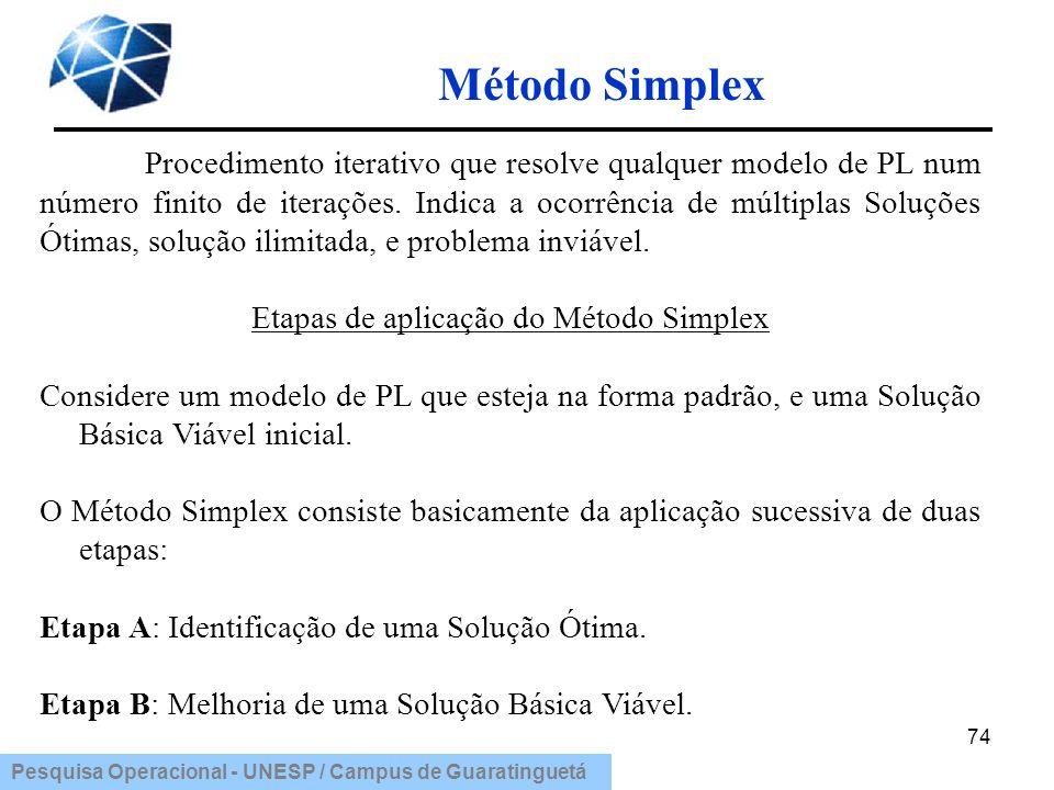 Etapas de aplicação do Método Simplex