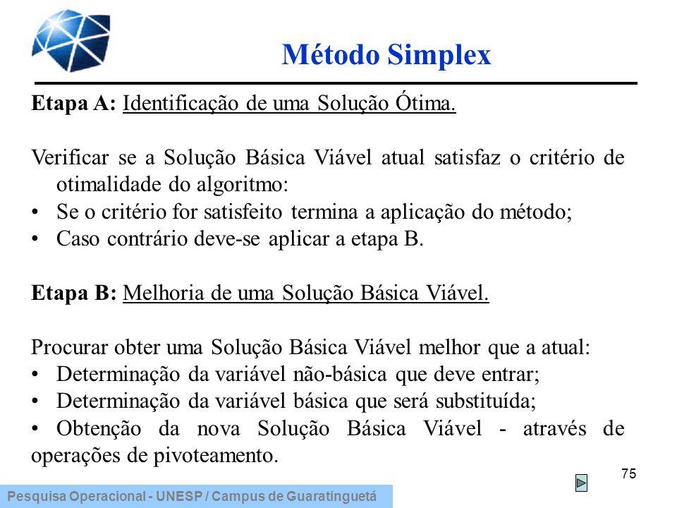 Método Simplex Etapa A: Identificação de uma Solução Ótima.