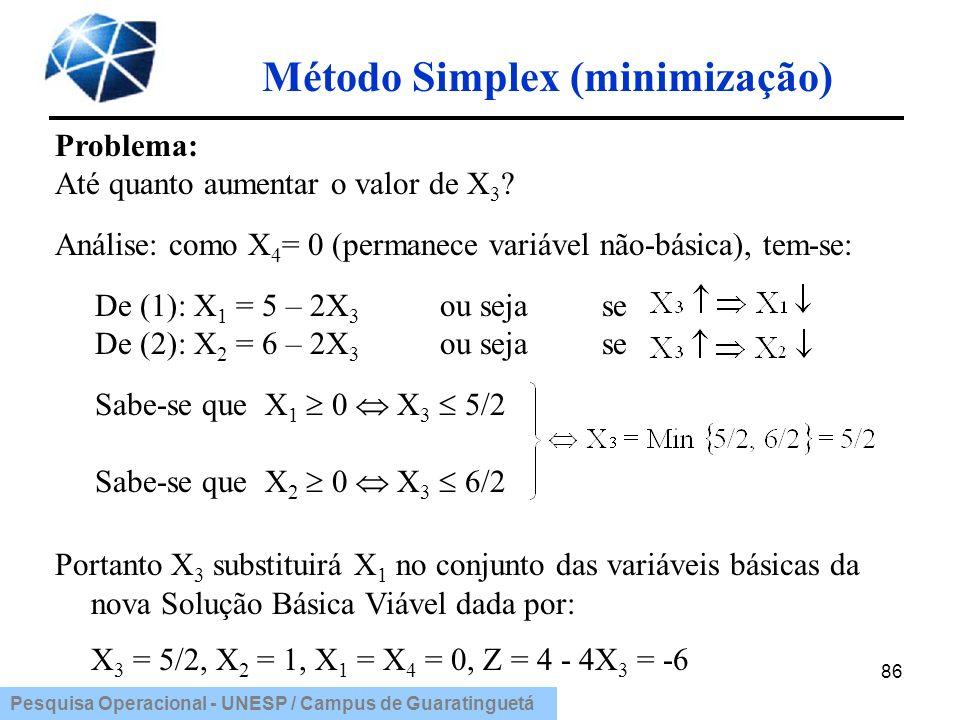 Método Simplex (minimização)