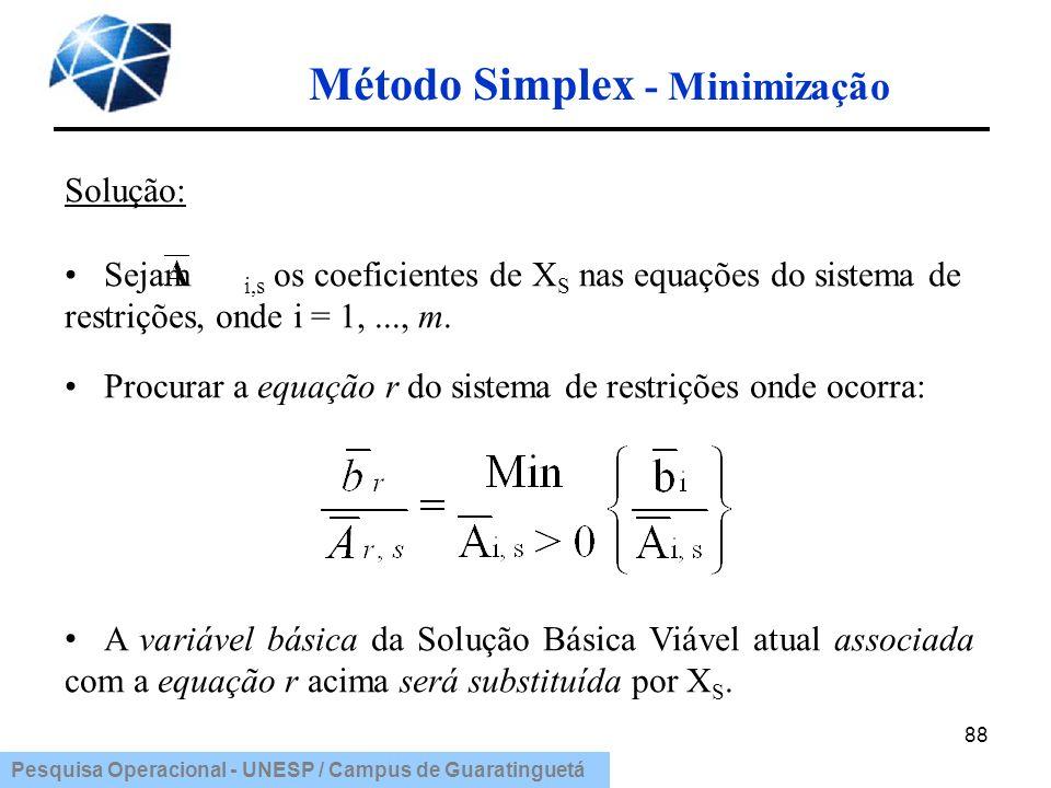 Método Simplex - Minimização
