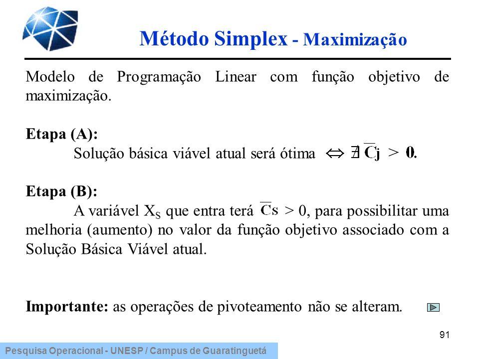 Método Simplex - Maximização