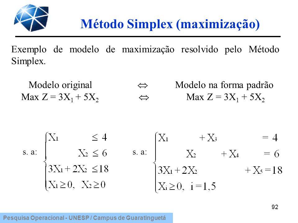 Método Simplex (maximização)
