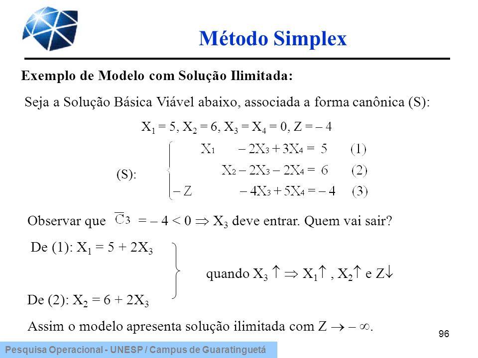Método Simplex Exemplo de Modelo com Solução Ilimitada: