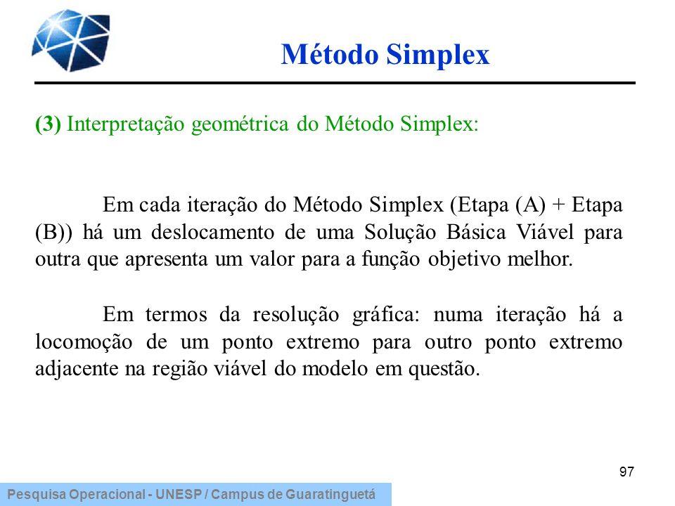 Método Simplex (3) Interpretação geométrica do Método Simplex: