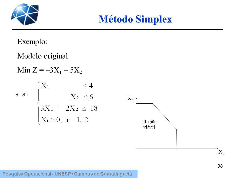 Método Simplex Exemplo: Modelo original Min Z = –3X1 – 5X2 s. a: