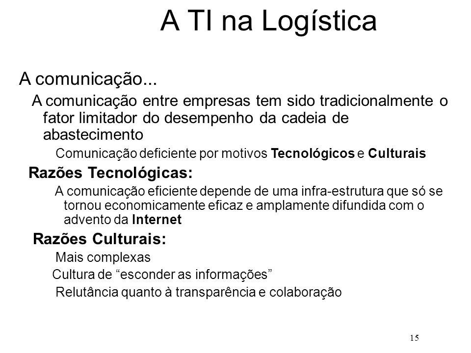 A TI na Logística A comunicação...