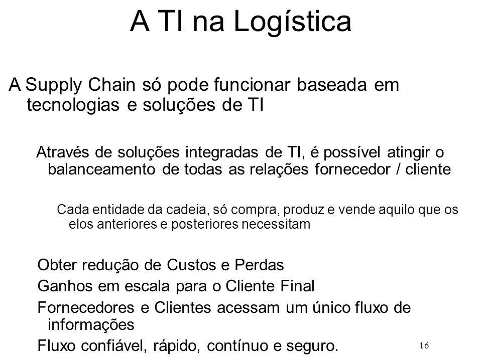 A TI na Logística A Supply Chain só pode funcionar baseada em tecnologias e soluções de TI.