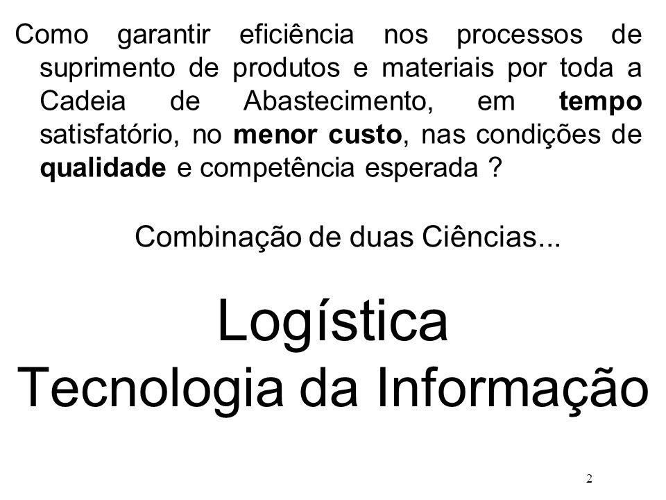 Logística Tecnologia da Informação