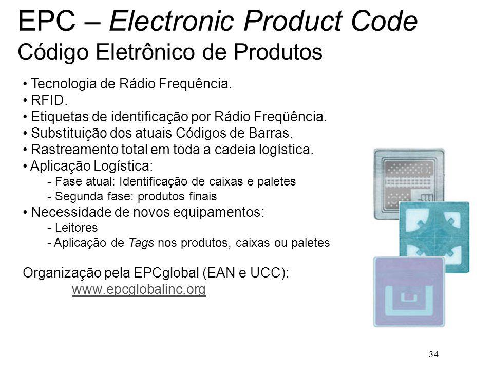 EPC – Electronic Product Code Código Eletrônico de Produtos