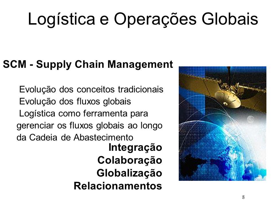 Logística e Operações Globais
