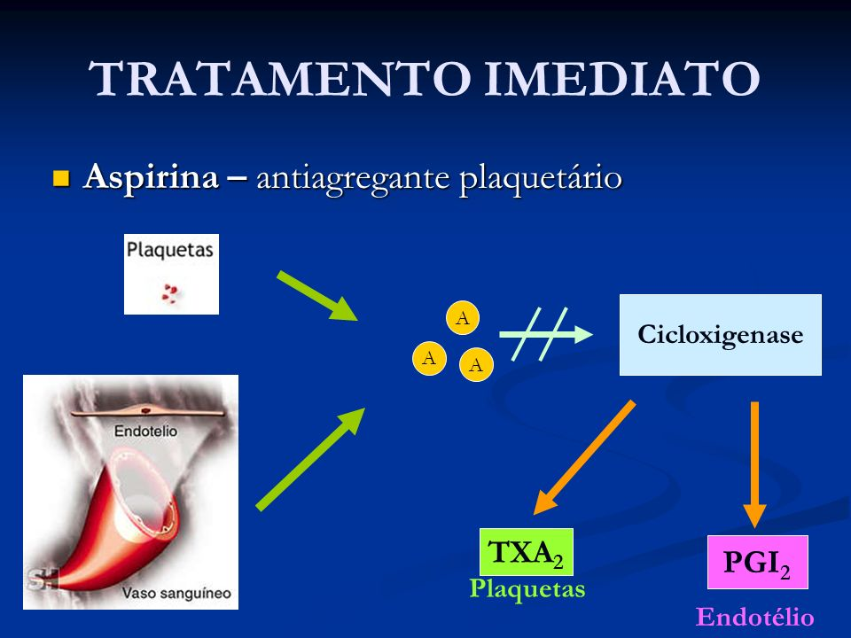 TRATAMENTO IMEDIATO Aspirina – antiagregante plaquetário TXA2 PGI2