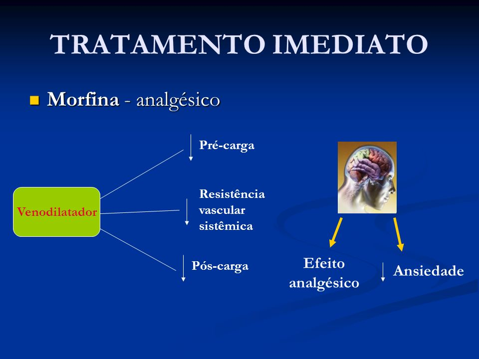 TRATAMENTO IMEDIATO Morfina - analgésico Efeito analgésico Ansiedade