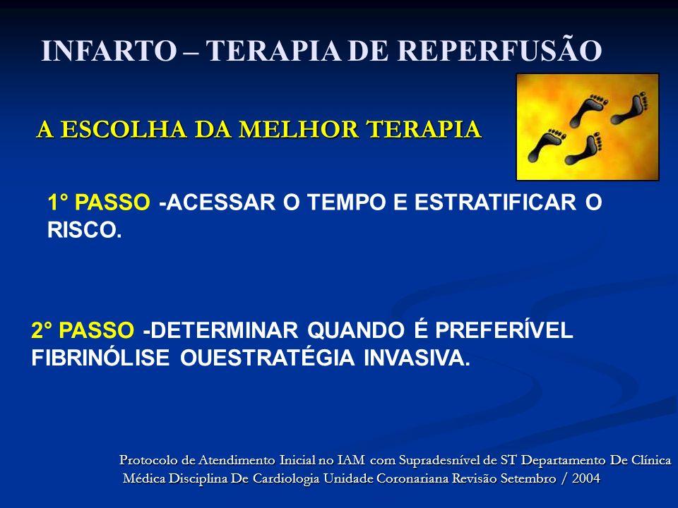 INFARTO – TERAPIA DE REPERFUSÃO
