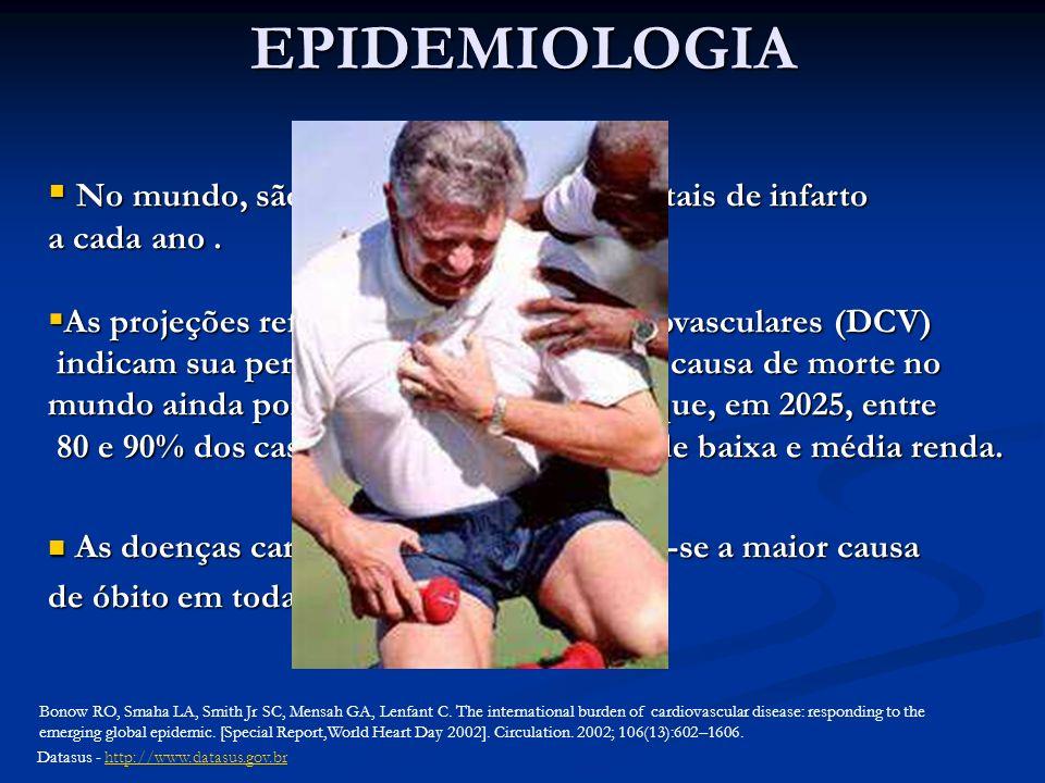 EPIDEMIOLOGIA No mundo, são 18 milhões de vítimas fatais de infarto