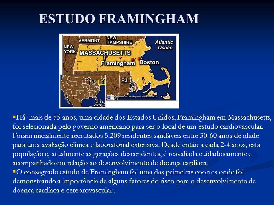 ESTUDO FRAMINGHAM